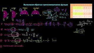 Вычисления обратных тригонометрических функции