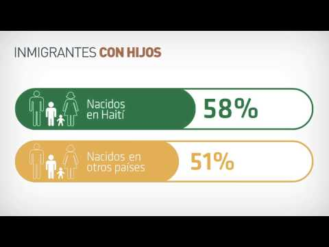 EC ENI-2012 Familia, Migración y Género