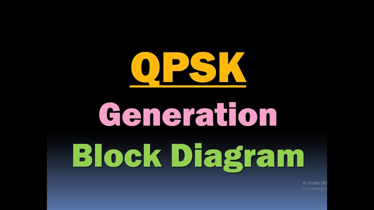 Qpsk Transmitter And Receiver Block Diagram Mitsubishi Canter Alternator Wiring Generation Detection Quadrature Phase Shift Keying