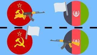 Афганская война : советский и американский взгляды