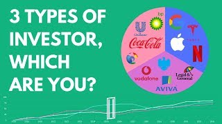 What type of investor are you? Growth, Value or Dividend? Active or Passive Investing?