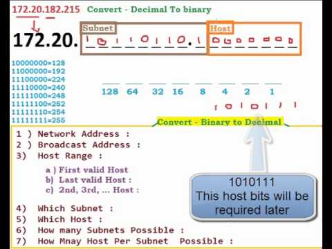 CCNA - Video 2 - Subnetting Calculation - Step by Step Procedure