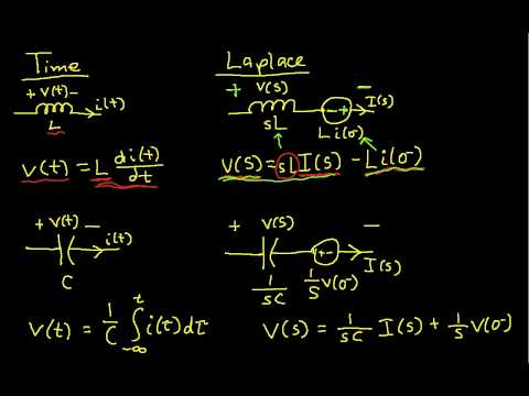Laplace Domain Circuit Analysis