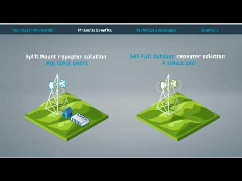 SAF AUSTRALIA PRESENT SAF CFIP FULL OUTDOOR MICROWAVE RADIO SOLUTIONS.mpg