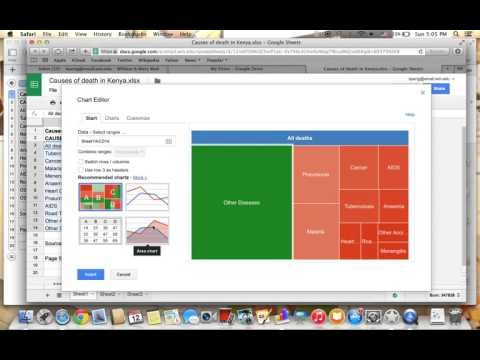 How to make a Treemap with Google charts