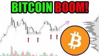 """A Big Bitcoin Breakout Is Likely To Occur... """"I Don't Think I'm The First Person To Point This Out"""""""