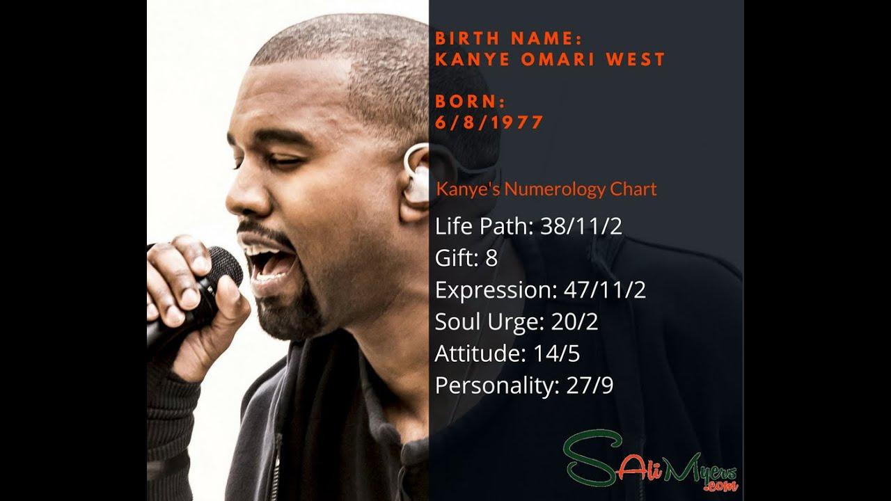 My Full Numerology Chart - Full Numerology Chart