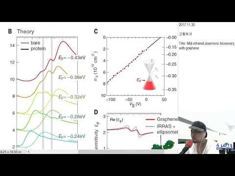 [과꾸로] 2017.11.30 한 밤의 저널클럽: Plasmonic biosensing with graphene