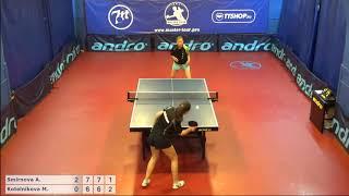 Настольный теннис матч 220918     18  Смирнова Анна Котельникова Мария 1-2 место