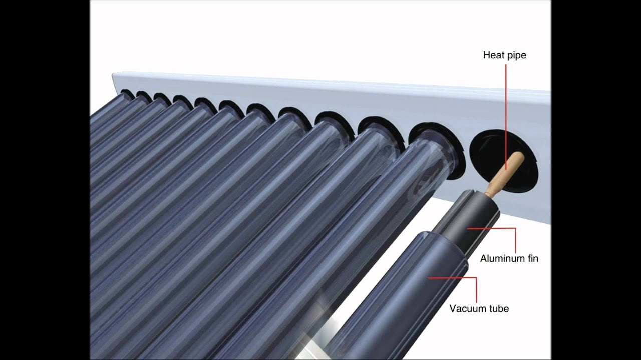 Brief Introduction Solar Thermal And Solar Hot Water Youtube