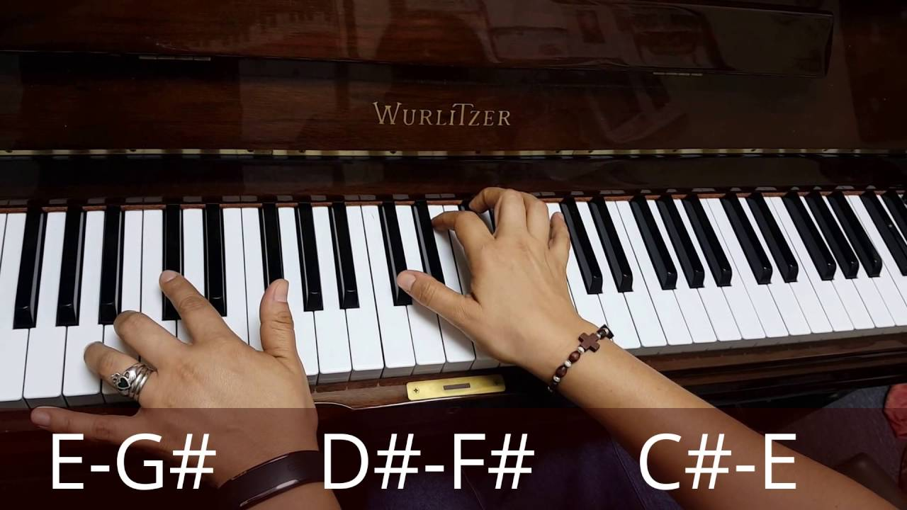 All Along The Watchtower Piano Chords Youtube