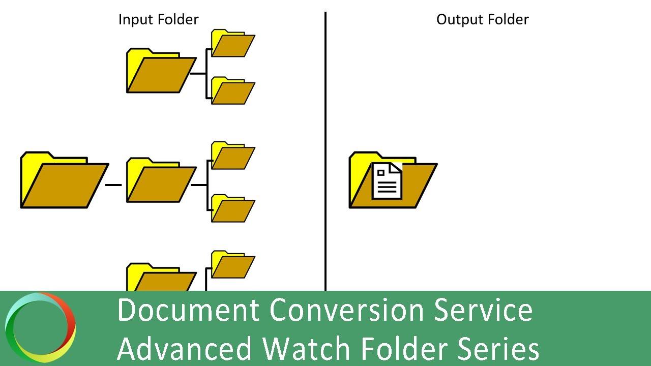 PEERNET Blog   Virtual Printers and Conversion Software