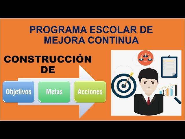 Soy Docente: OBJETIVOS, METAS Y ACCIONES DEL PROGRAMA ESCOLAR DE MEJORA CONTINUA.