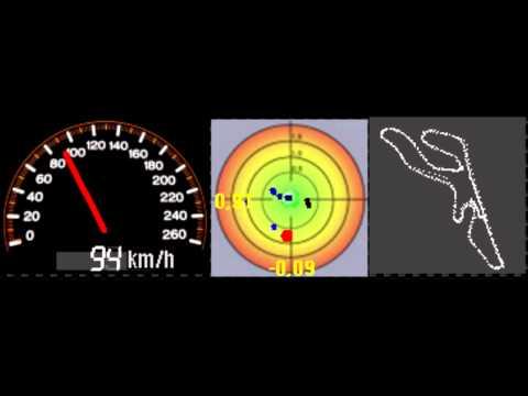 Test Race Chrono en Acer F900 [Circuito Del Jarama]