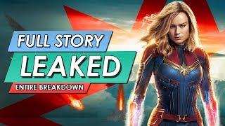 Captain Marvel: Full Plot Leak Breakdown From Reddit | MOVIE SPOILERS
