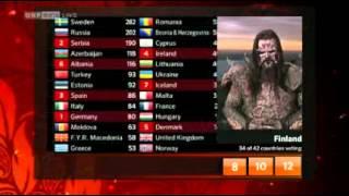 Eurovision Song Contest - Finale- Die Entscheidung 2012 - FM4
