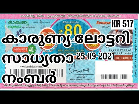 Download #Lotterypark Karunya Lottery Chance Number(25-9-21)