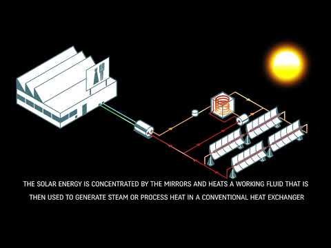 Protarget Solar Systems