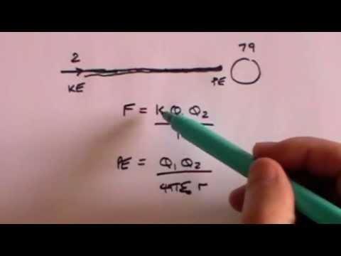 The nuclear radius - A Level Physics