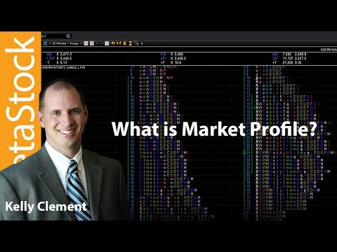 What is Market Profile?