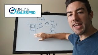 My FULL Online Sales Pro Review in 2018! (MUST SEE)