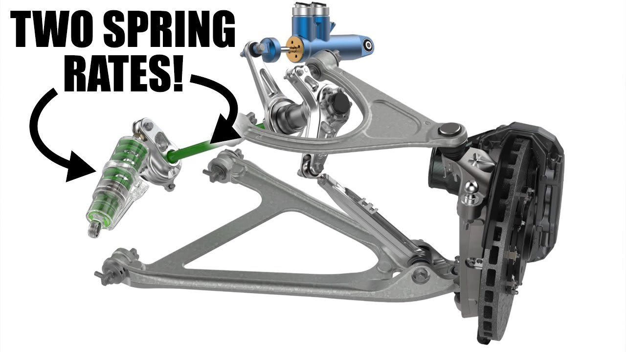 the ford gt suspension is unlike anything else  animation