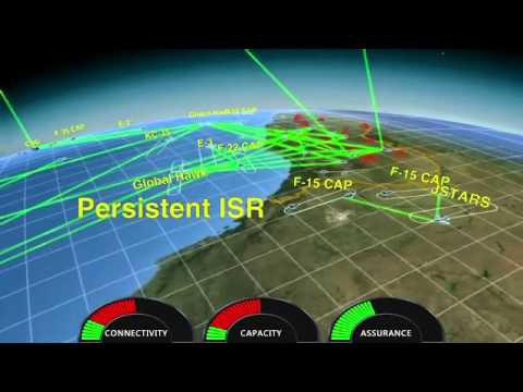 Anti-Jam MilSatCom Overview - Protected (Anti-Jam) Satellite Communications