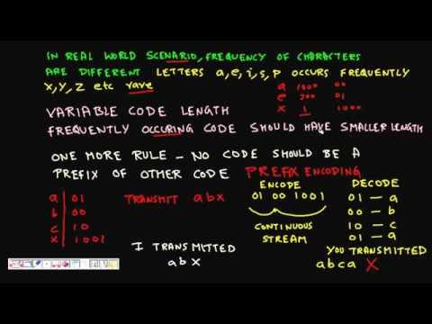Programming Interview: Huffman Coding +Compression Algorithm + ...