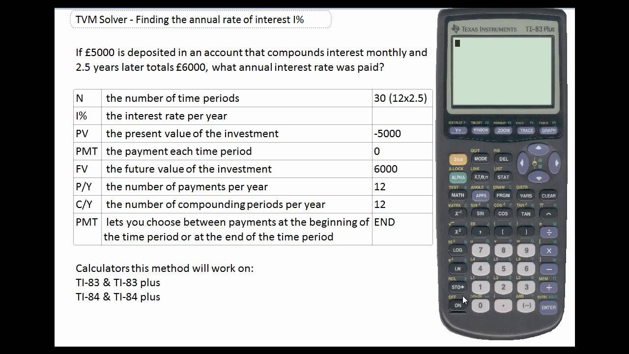 using the tvm solver to find the interest rate youtube