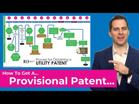 How Do I File A Provisional Patent Application? (The Ultimate Guide!)