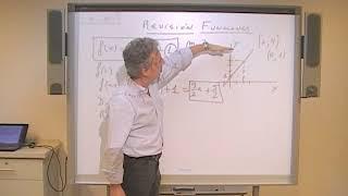 Composición de funciones. Clase 6