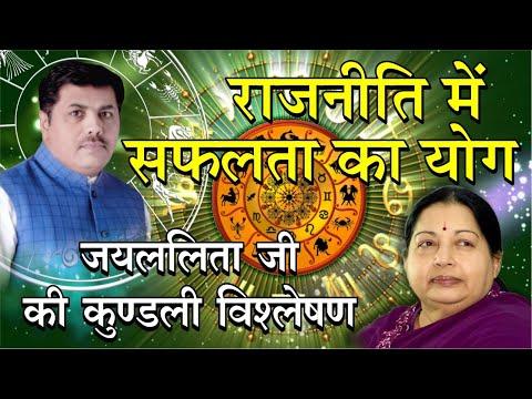 RAJNITI L Jayalalitha Ji L Kamal Shrimali L Khel Graho Ka