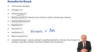 Common law: Remedies for Breach - ACCA Corporate and Business Law (LW) (ENG)