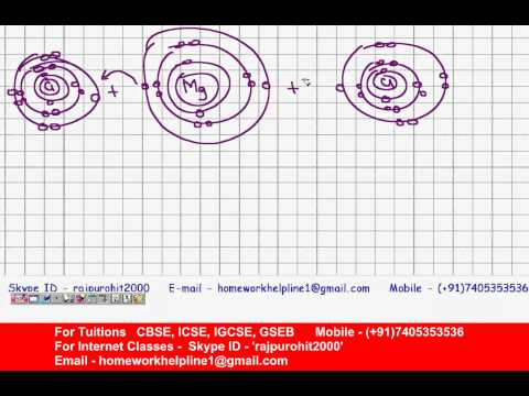 FORMATION OF Magnesiumm Chloride.wmv