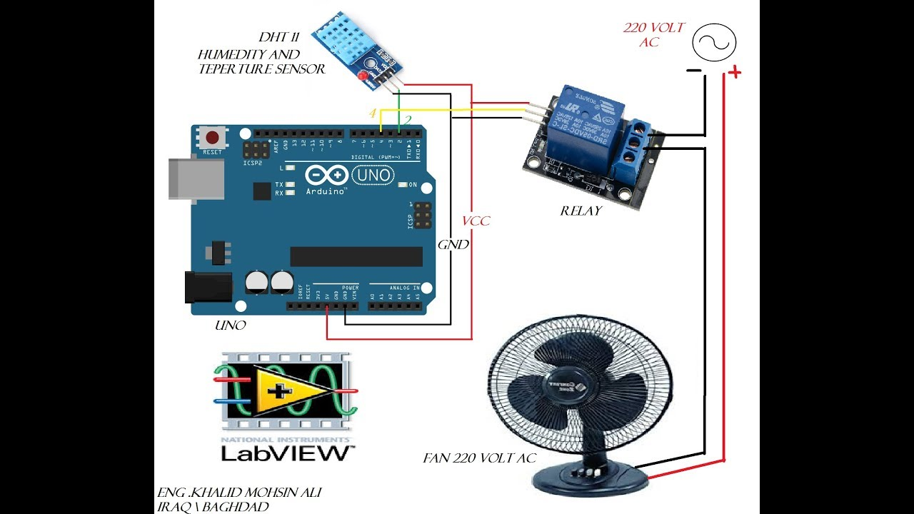 KEEP CONSTANT TEMPERATURE, BY DHT11, ARDUINO, FAN