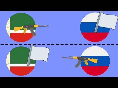 Чеченская война :