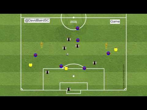 Be an observer - Cross and Finishing Training Session - GAME