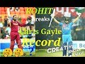 Rohit sharma breaks Chris Gayle record during India vs Srilanka t20 series|make world record