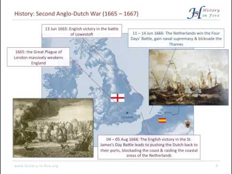 The Anglo-Dutch Wars
