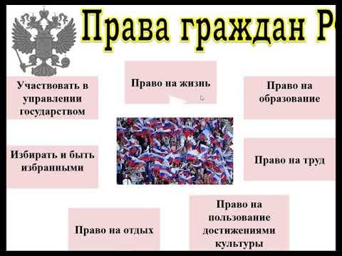 Гражданин России - 5 класс