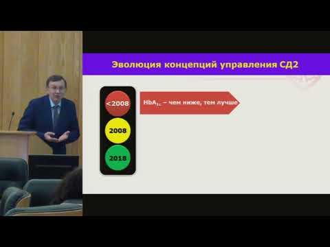 Карпов Ю.А., Кардиодиабетология - новая реальность.
