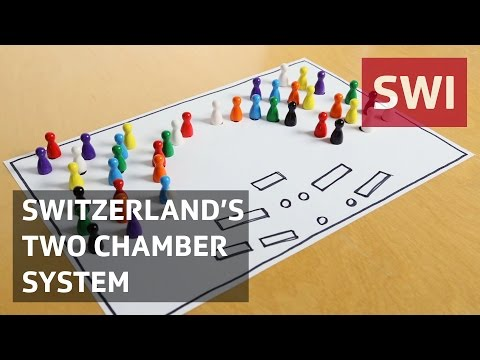 How parliamentary elections work in Switzerland