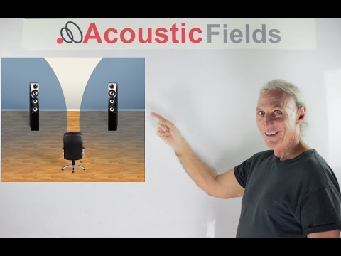 How To Match Your Room Size To An Ideal Listening Volume Level - www.AcousticFields.com