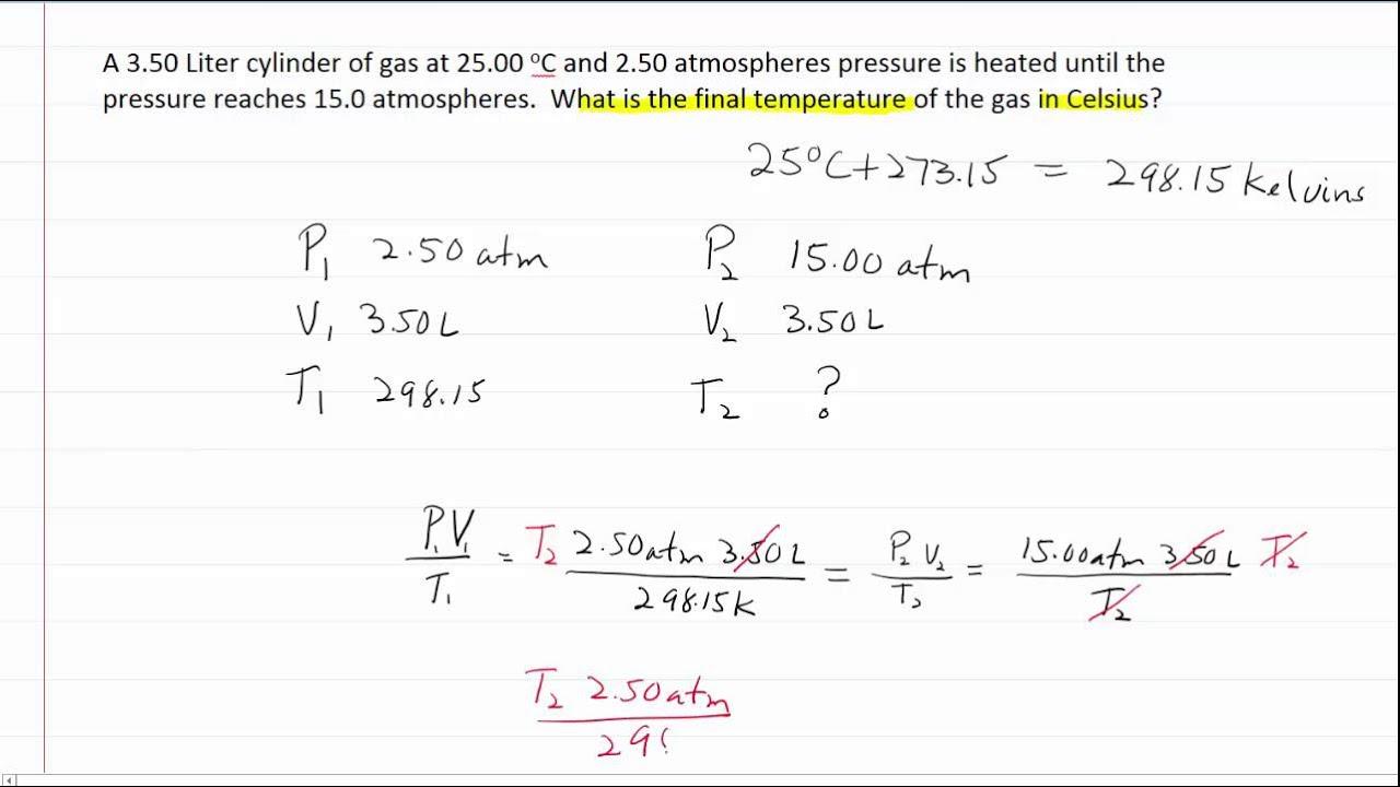 Gas Law Formulas Roho4senses