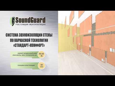 Звукоизоляция стены SoundGuard