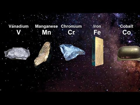 Chemistry Tutorial: Chemical Elements (1-2)