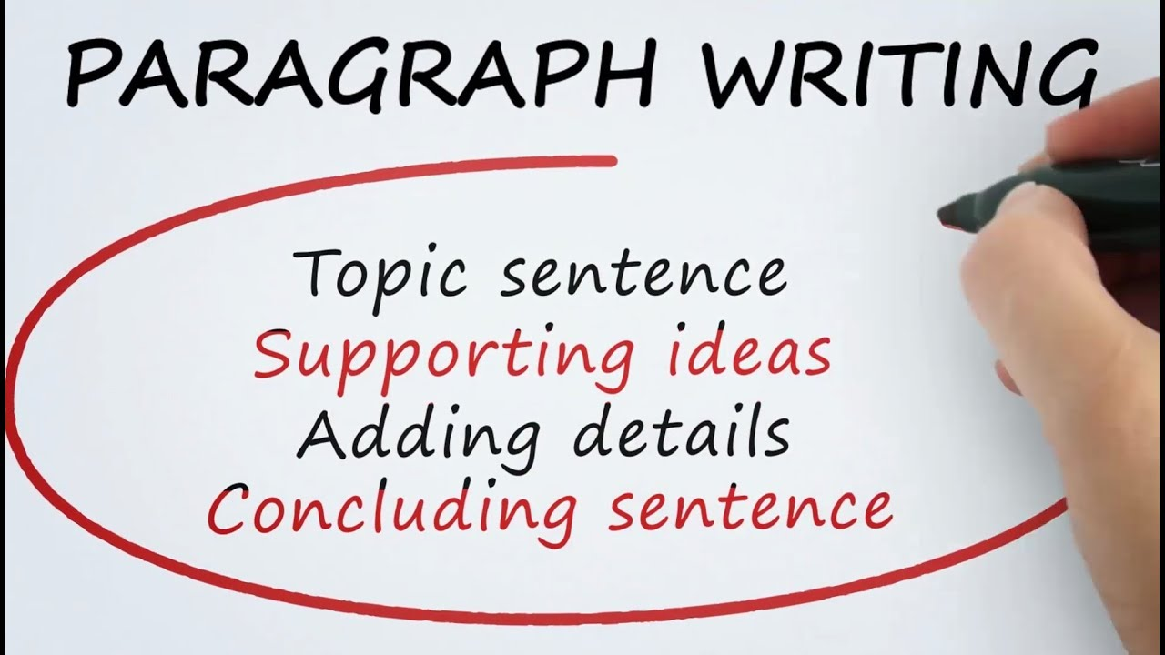 Write one paragraph essay