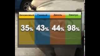 видео Что выбрать газ или бензин?
