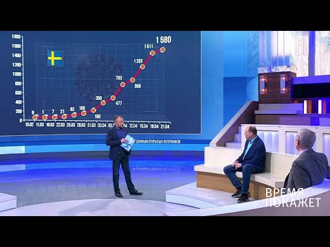 Шведский сценарий эпидемии. Время покажет. Фрагмент выпуска от 21.04.2020