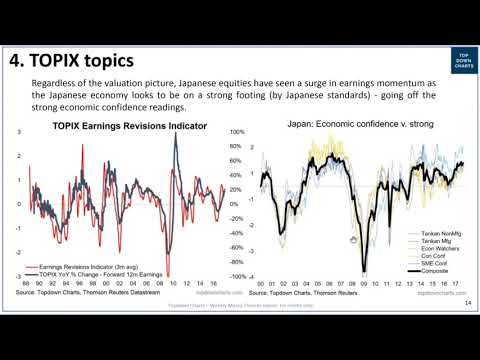 The topic of the TOPIX and the Japanese Yen